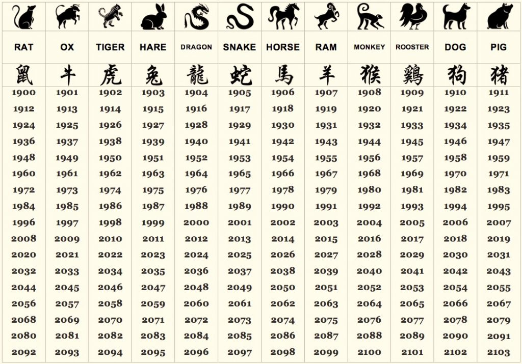 Chinese Year Of The Dog   THE STYLE EDIT